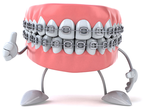 Orthodontic Solutions